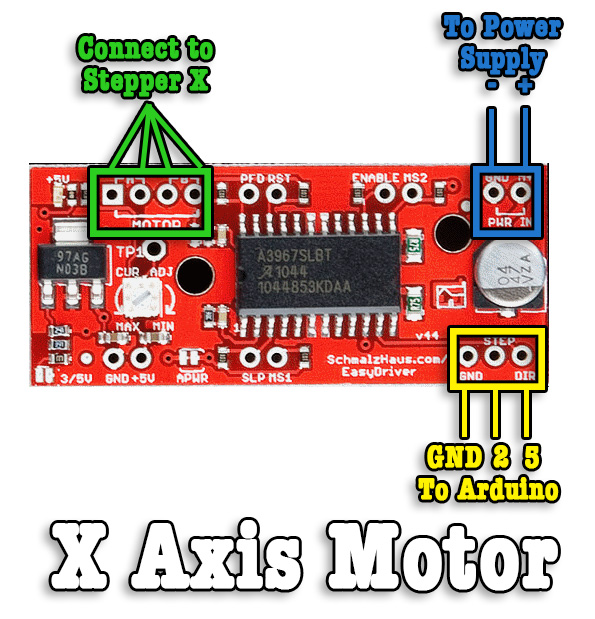 Types of Steppers All About Stepper Motors Adafruit