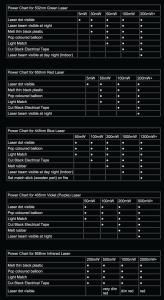 17_laser_wattages